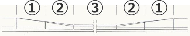 縁石配置図