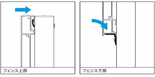 フェンス取り付け方法