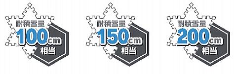100cm・150cm・200cm